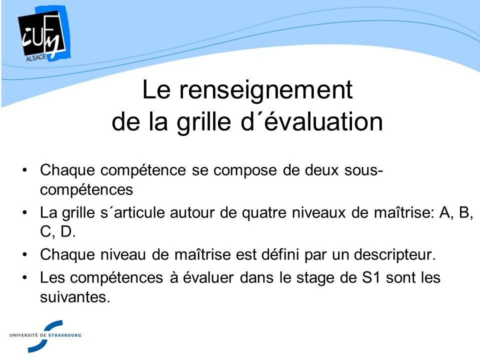 Le renseignement de la grille d´évaluation Chaque compétence se compose de deux sous- compétences La grille s´articule autour de quatre niveaux de maî