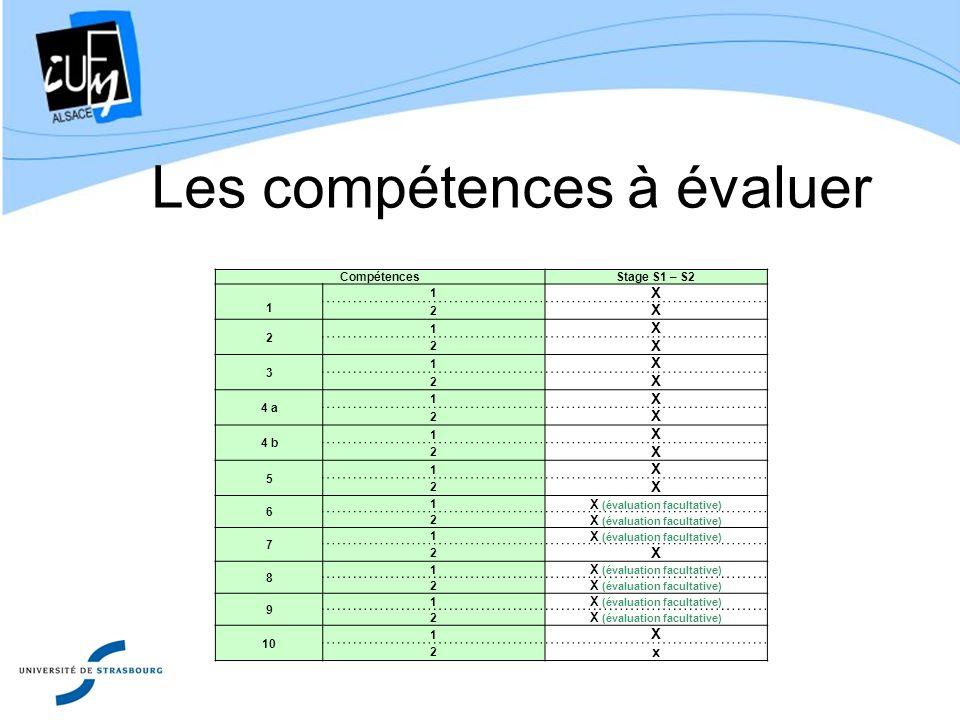 Les compétences à évaluer CompétencesStage S1 – S2 1 1 X 2 X 2 1 X 2 X 3 1 X 2 X 4 a 1 X 2 X 4 b 1 X 2 X 5 1 X 2 X 6 1 X (évaluation facultative) 2 7