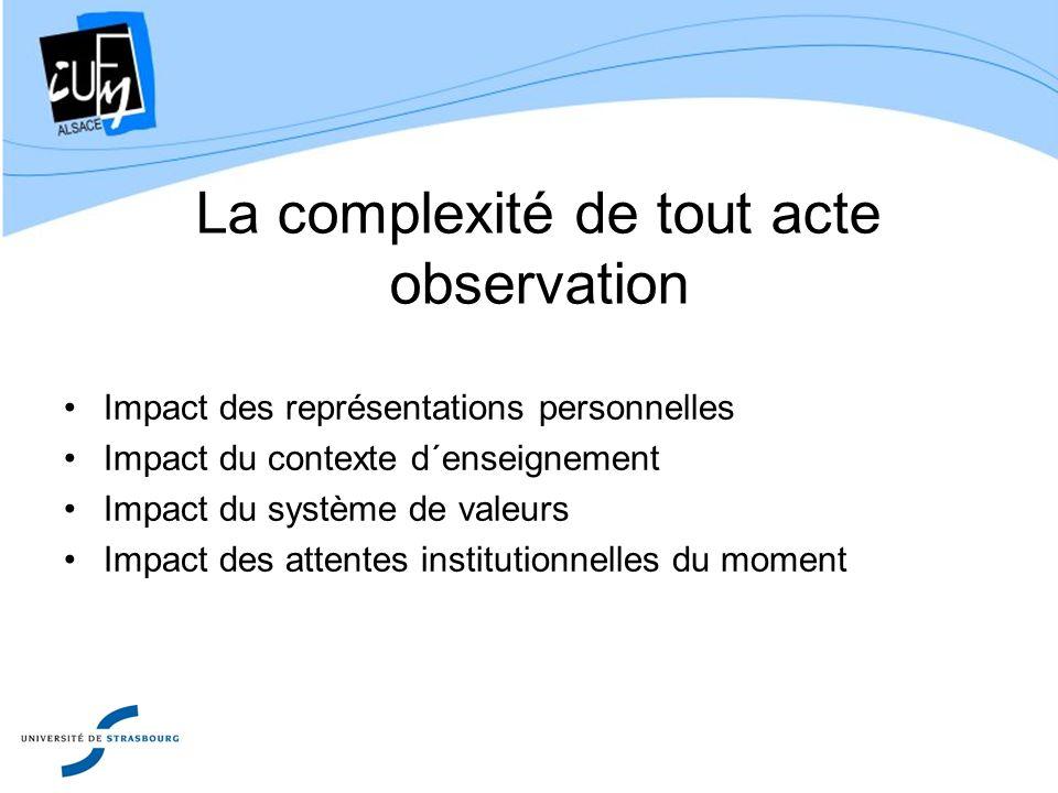 La complexité de tout acte observation Impact des représentations personnelles Impact du contexte d´enseignement Impact du système de valeurs Impact d