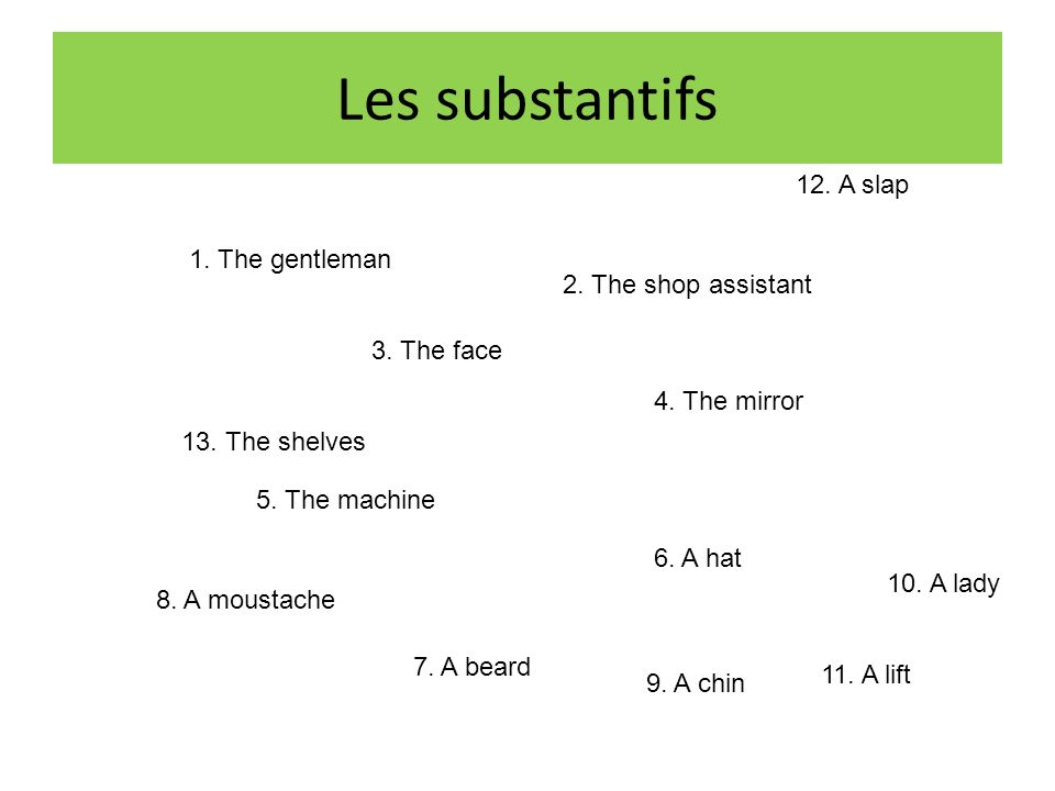 Les substantifs 1. The gentleman 2. The shop assistant 3. The face 4. The mirror 5. The machine 6. A hat 7. A beard 8. A moustache 9. A chin 10. A lad