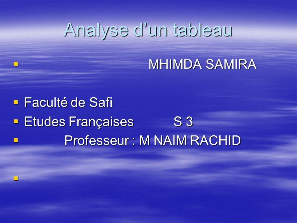 Analyse dun tableau MHIMDA SAMIRA MHIMDA SAMIRA Faculté de Safi Faculté de Safi Etudes Françaises S 3 Etudes Françaises S 3 Professeur : M NAIM RACHID