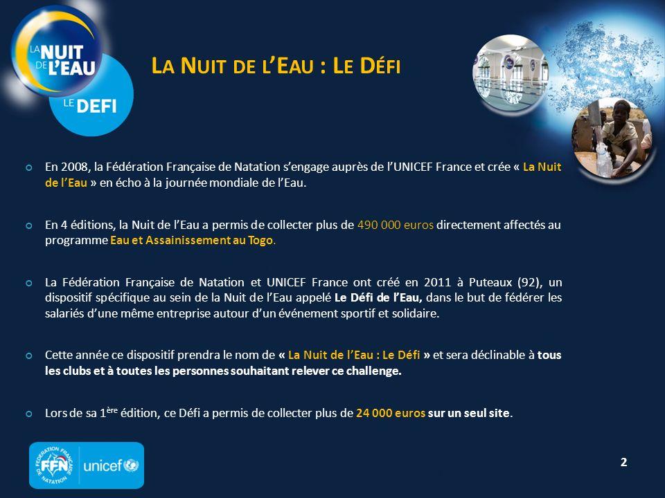 En 2008, la Fédération Française de Natation sengage auprès de lUNICEF France et crée « La Nuit de lEau » en écho à la journée mondiale de lEau.