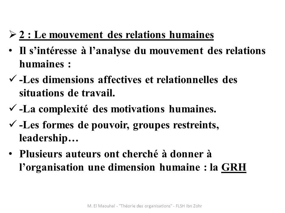 2 : Le mouvement des relations humaines Il sintéresse à lanalyse du mouvement des relations humaines : -Les dimensions affectives et relationnelles de