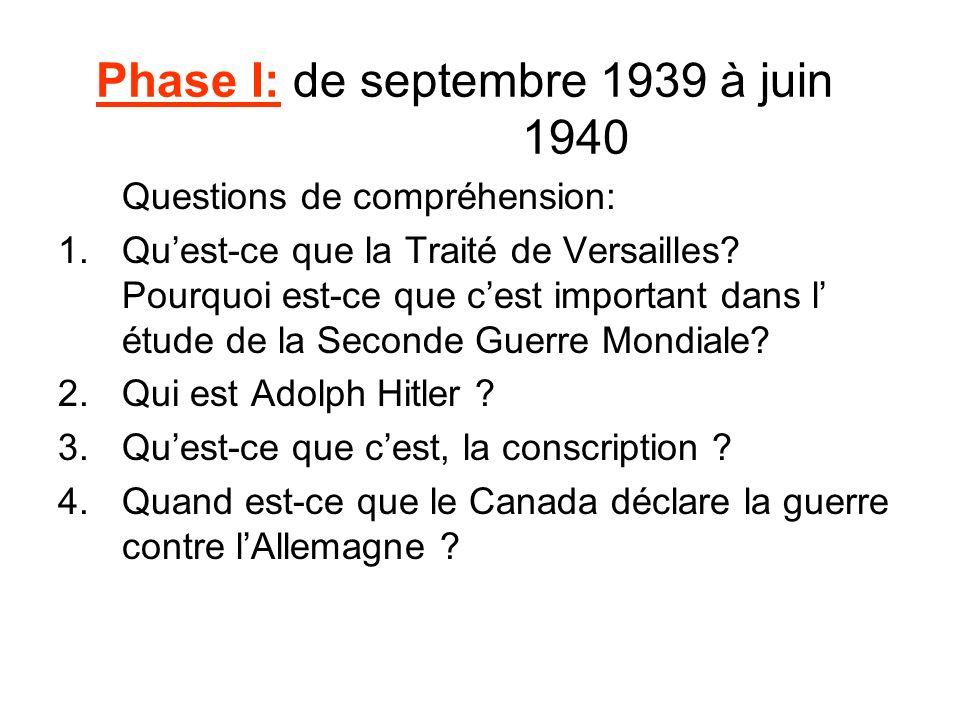 Questions de compréhension: 1.Quest-ce que la Traité de Versailles? Pourquoi est-ce que cest important dans l étude de la Seconde Guerre Mondiale? 2.Q