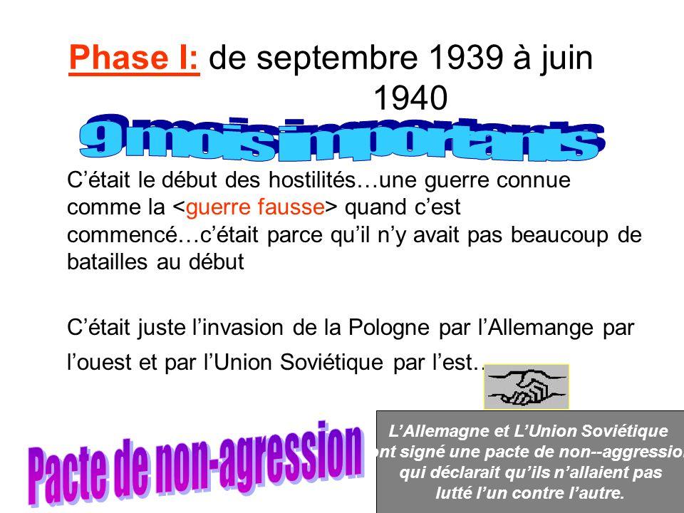 Phase I: de septembre 1939 à juin 1940 Cétait le début des hostilités…une guerre connue comme la quand cest commencé…cétait parce quil ny avait pas be