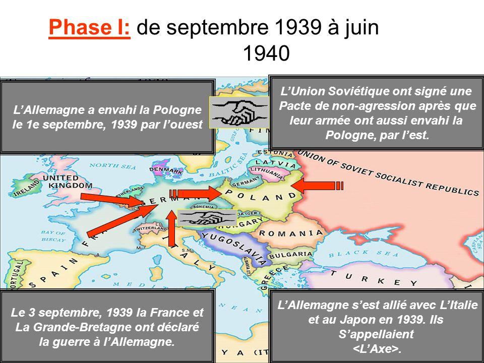Phase I: de septembre 1939 à juin 1940 LAllemagne a envahi la Pologne le 1e septembre, 1939 par louest LUnion Soviétique ont signé une Pacte de non-ag