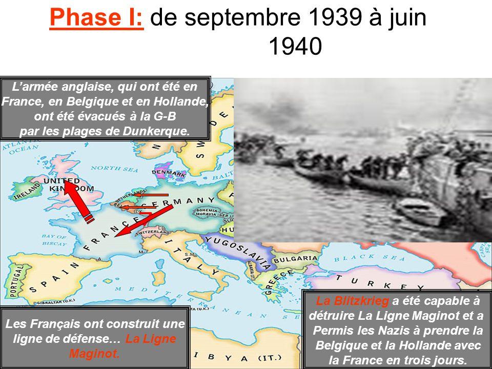 Phase I: de septembre 1939 à juin 1940 Les Français ont construit une ligne de défense… La Ligne Maginot. La Blitzkrieg a été capable à détruire La Li