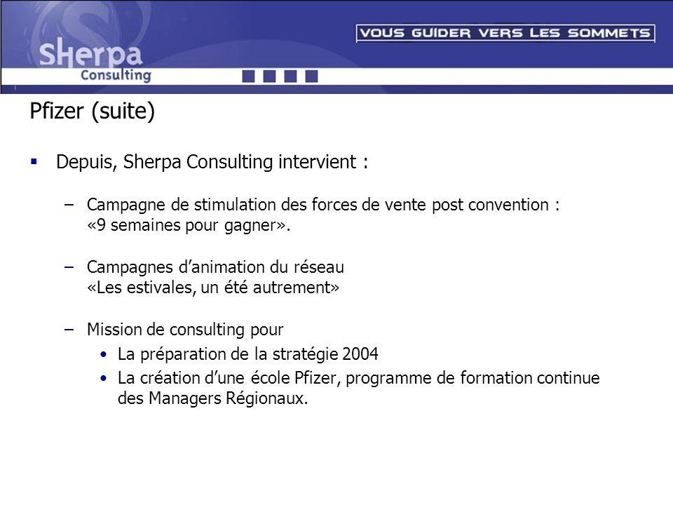 Pfizer (suite) Depuis, Sherpa Consulting intervient : –Campagne de stimulation des forces de vente post convention : «9 semaines pour gagner». –Campag