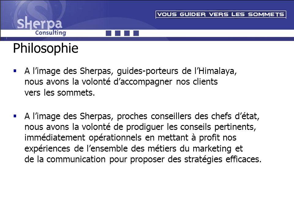 Carte didentité Sherpa Consulting –Créée en Février 2001 –Effectif : 20035 permanents Prévisions 20048 permanents –Marge brute 2002140 K 2003500 K Prévisions 20041000 K