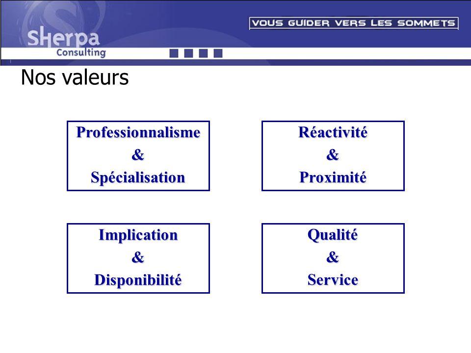 Nos valeurs Professionnalisme&Spécialisation Implication&Disponibilité Réactivité&Proximité Qualité&Service