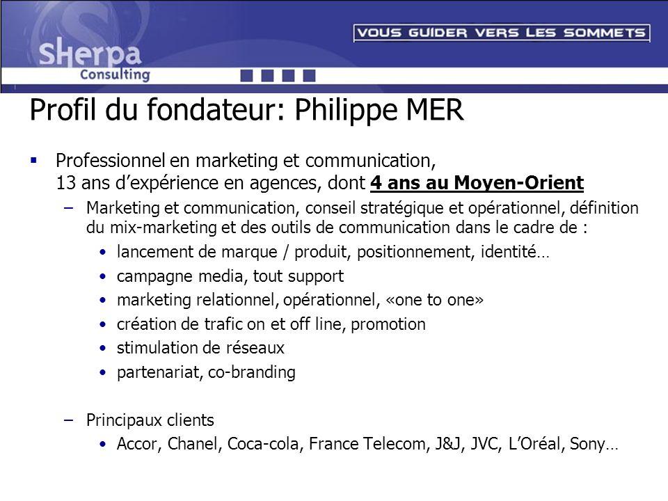 Profil du fondateur: Philippe MER Professionnel en marketing et communication, 13 ans dexpérience en agences, dont 4 ans au Moyen-Orient –Marketing et