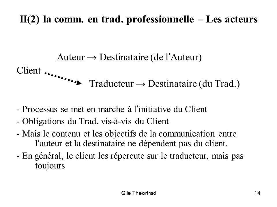 Gile Theortrad14 II(2) la comm. en trad. professionnelle – Les acteurs Auteur Destinataire (de lAuteur) Client Traducteur Destinataire (du Trad.) - Pr