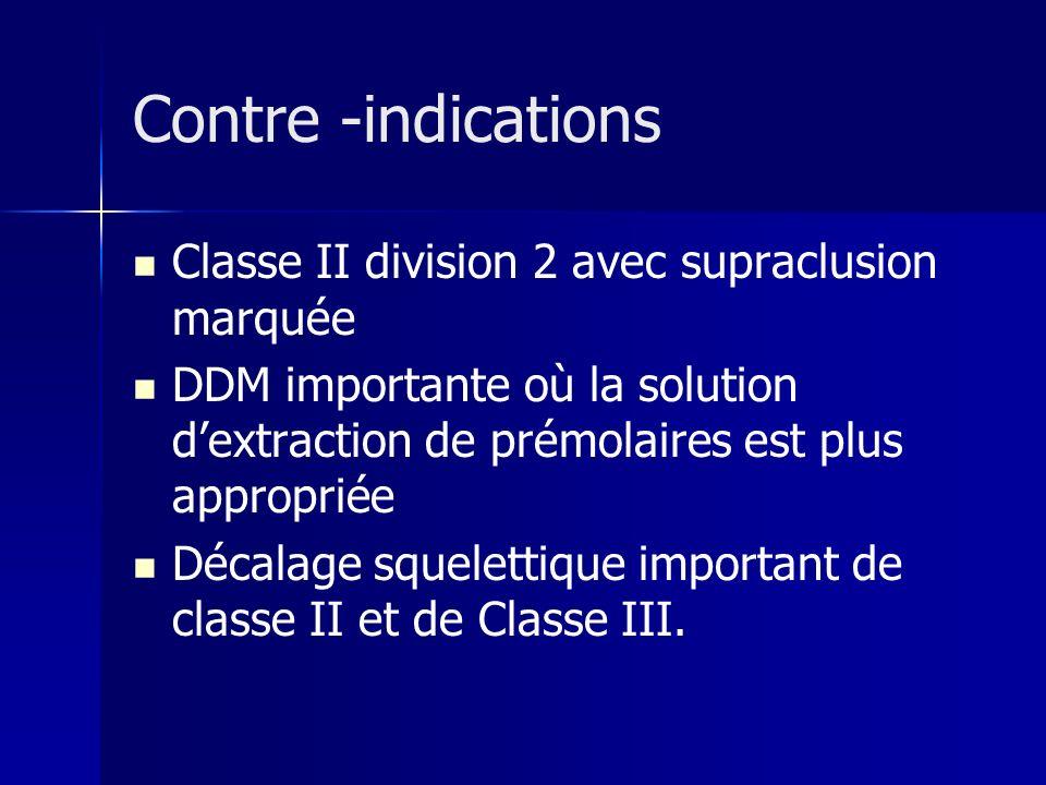 Contre -indications Classe II division 2 avec supraclusion marquée DDM importante où la solution dextraction de prémolaires est plus appropriée Décala