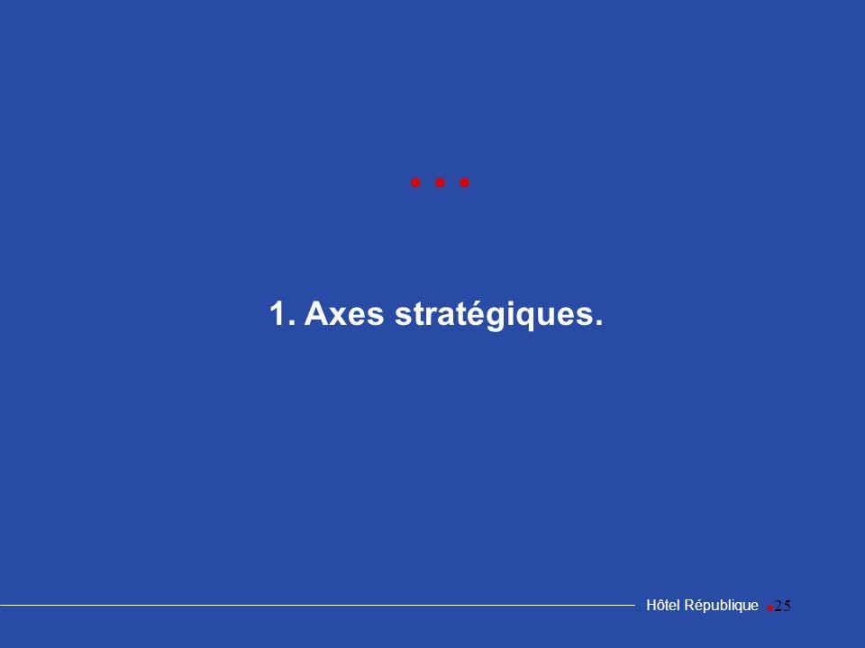 25 1. Axes stratégiques. Hôtel République