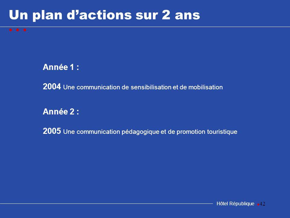42 Un plan dactions sur 2 ans Hôtel République Année 1 : 2004 Une communication de sensibilisation et de mobilisation Année 2 : 2005 Une communication