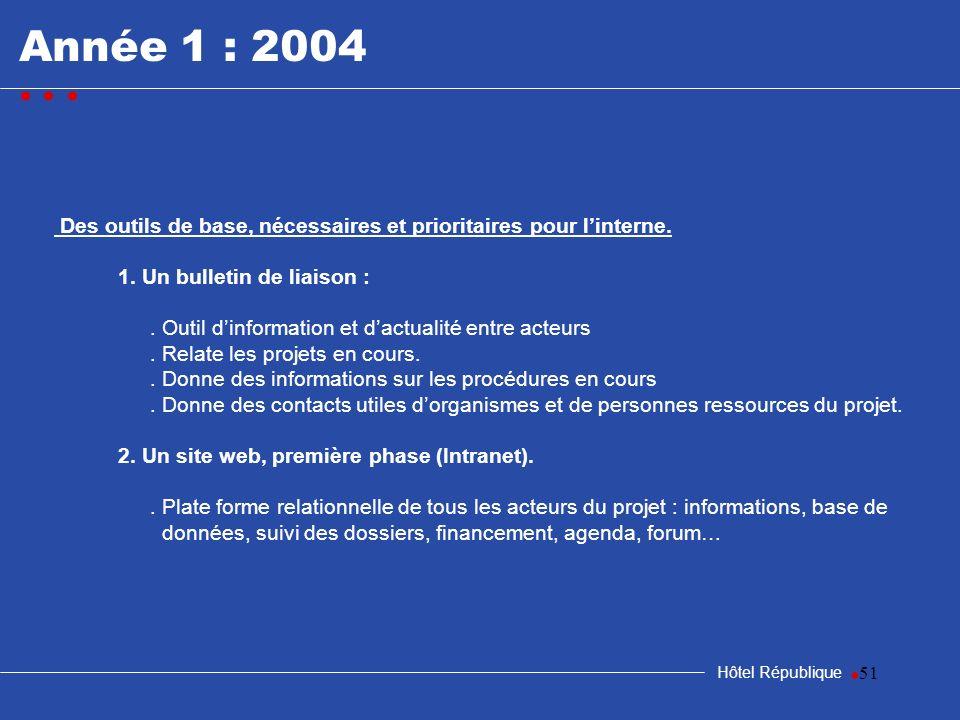 51 Année 1 : 2004 Hôtel République Des outils de base, nécessaires et prioritaires pour linterne. 1. Un bulletin de liaison :. Outil dinformation et d