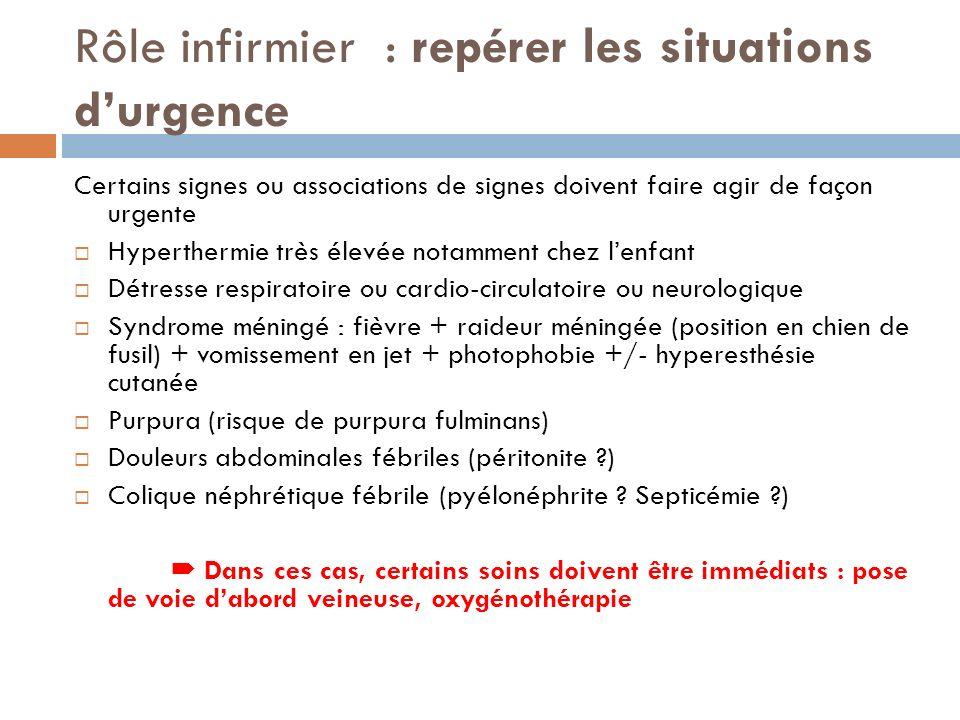 Rôle infirmier : repérer les situations durgence Certains signes ou associations de signes doivent faire agir de façon urgente Hyperthermie très élevé