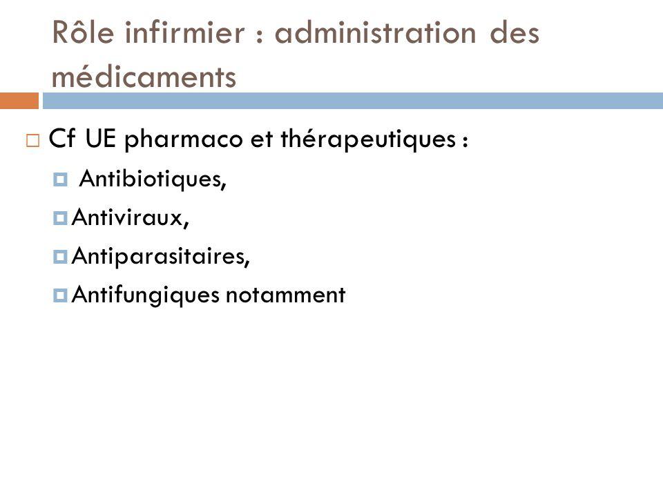 Rôle infirmier : administration des médicaments Cf UE pharmaco et thérapeutiques : Antibiotiques, Antiviraux, Antiparasitaires, Antifungiques notammen