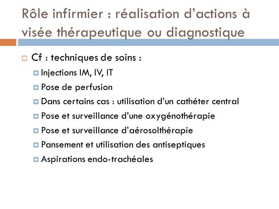 Rôle infirmier : réalisation dactions à visée thérapeutique ou diagnostique Cf : techniques de soins : Injections IM, IV, IT Pose de perfusion Dans ce