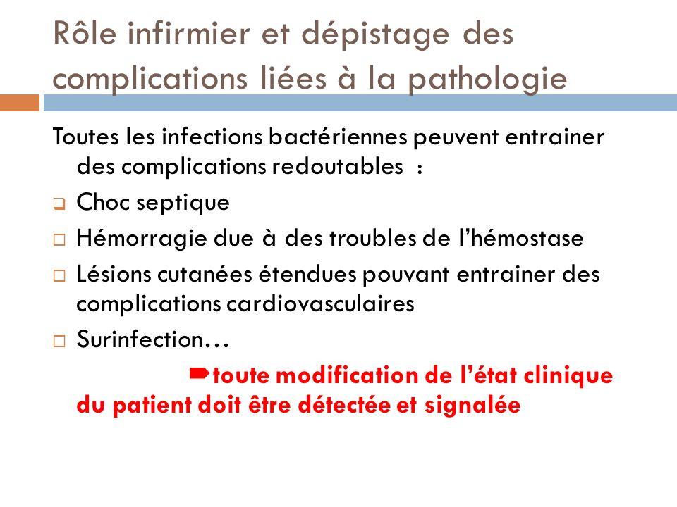Rôle infirmier et dépistage des complications liées à la pathologie Toutes les infections bactériennes peuvent entrainer des complications redoutables