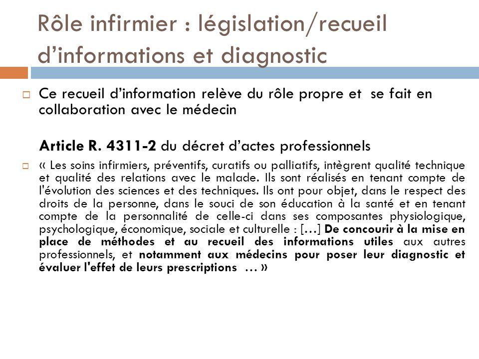 Rôle infirmier : législation/recueil dinformations et diagnostic Ce recueil dinformation relève du rôle propre et se fait en collaboration avec le méd