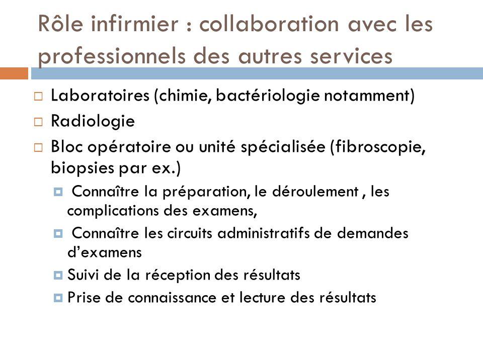 Rôle infirmier : collaboration avec les professionnels des autres services Laboratoires (chimie, bactériologie notamment) Radiologie Bloc opératoire o
