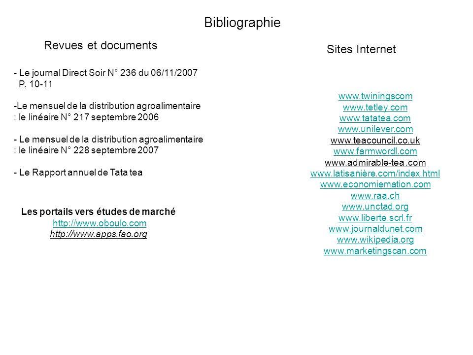 Bibliographie Sites Internet Revues et documents www.twiningscom www.tetley.com www.tatatea.com www.unilever.com www.teacouncil.co.uk www.farmwordl.co