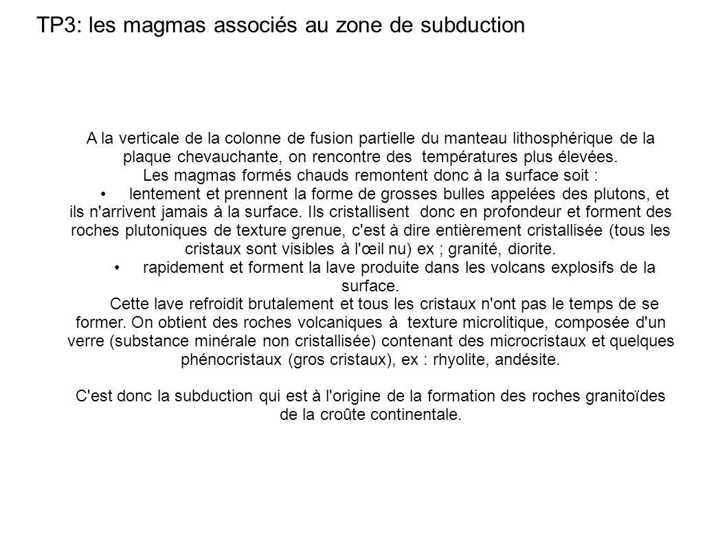 TP3: les magmas associés au zone de subduction A la verticale de la colonne de fusion partielle du manteau lithosphérique de la plaque chevauchante, o