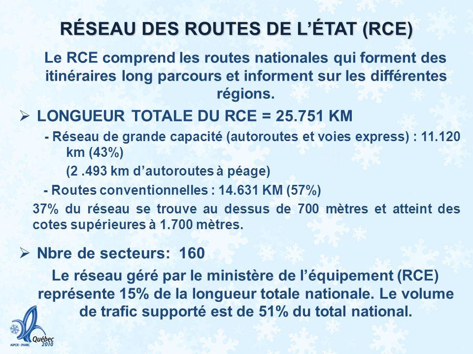 CONSIDÉRATIONS GÉNÉRALES (I) La Direction générale des routes du ministère de léquipement est chargée de lentretien de la voirie hivernale du réseau des routes de létat.