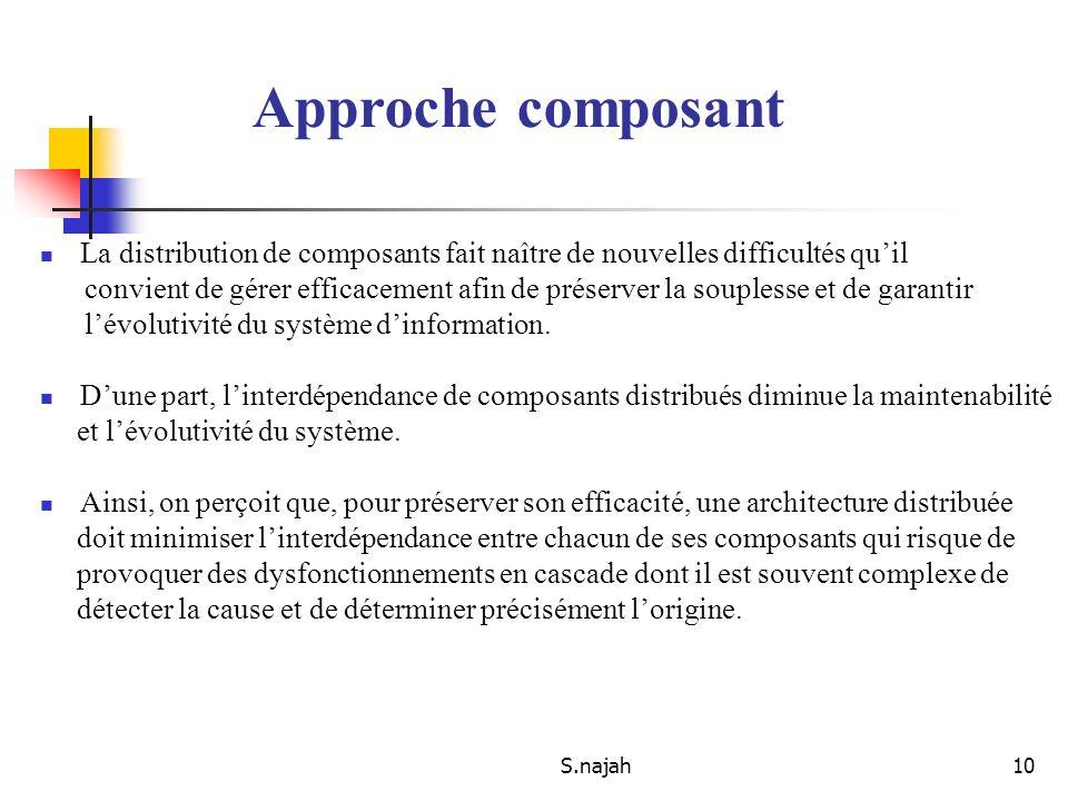 S.najah10 La distribution de composants fait naître de nouvelles difficultés quil convient de gérer efficacement afin de préserver la souplesse et de