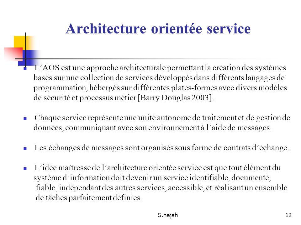 S.najah12 LAOS est une approche architecturale permettant la création des systèmes basés sur une collection de services développés dans différents lan