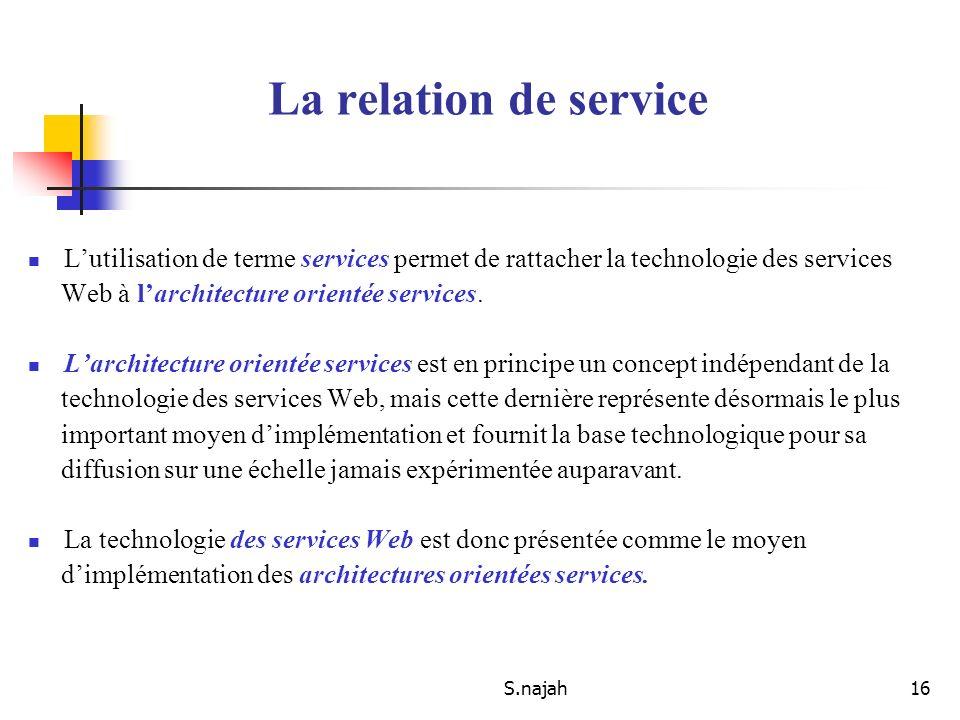 S.najah16 Lutilisation de terme services permet de rattacher la technologie des services Web à larchitecture orientée services. Larchitecture orientée