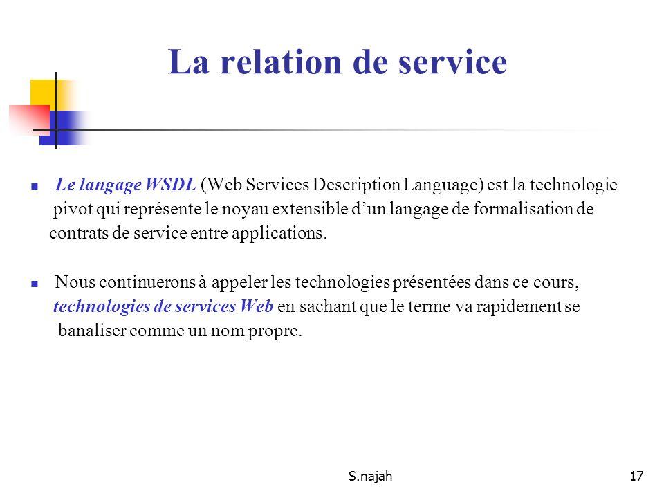 S.najah17 Le langage WSDL (Web Services Description Language) est la technologie pivot qui représente le noyau extensible dun langage de formalisation