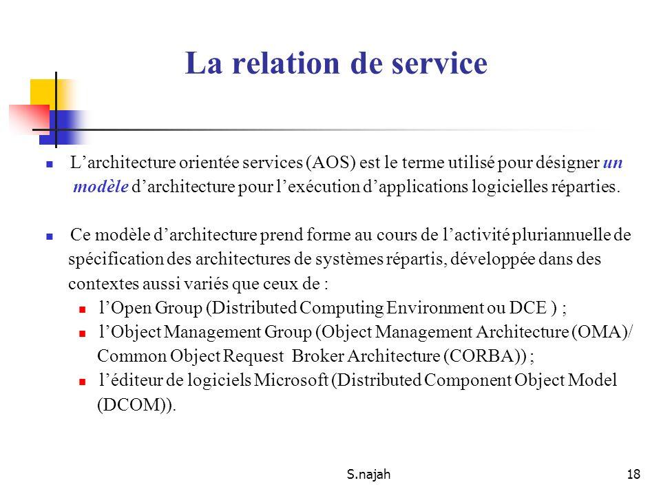 S.najah18 La relation de service Larchitecture orientée services (AOS) est le terme utilisé pour désigner un modèle darchitecture pour lexécution dapp