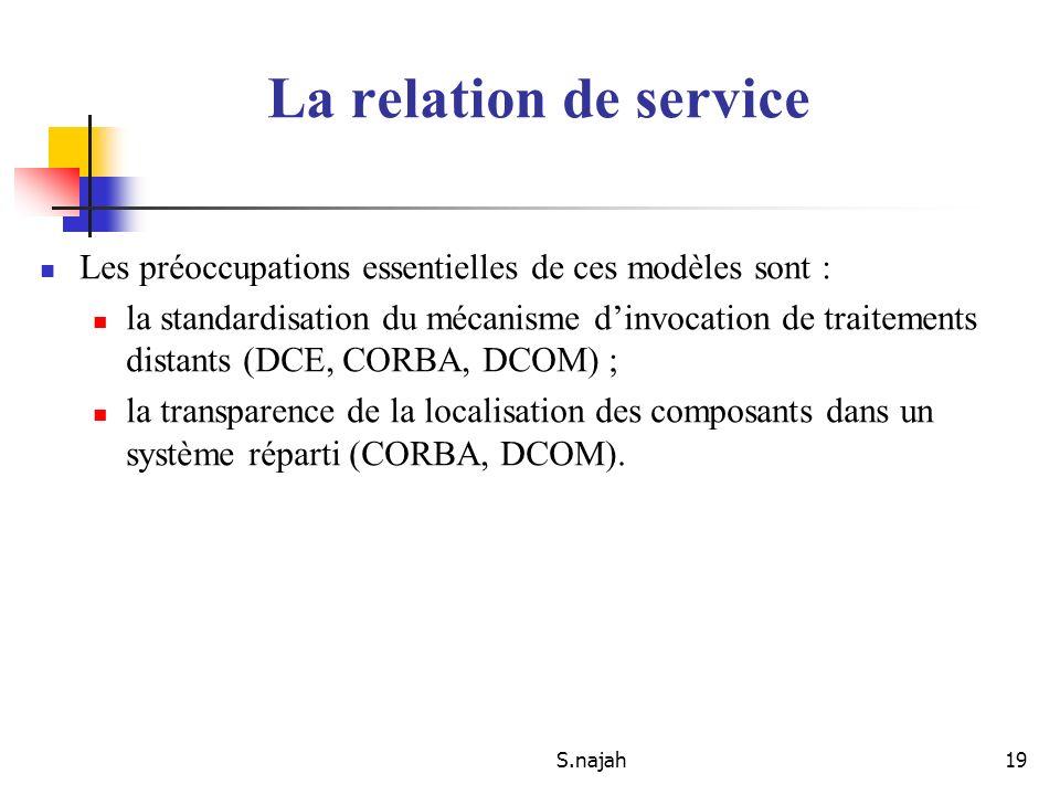 S.najah19 Les préoccupations essentielles de ces modèles sont : la standardisation du mécanisme dinvocation de traitements distants (DCE, CORBA, DCOM)