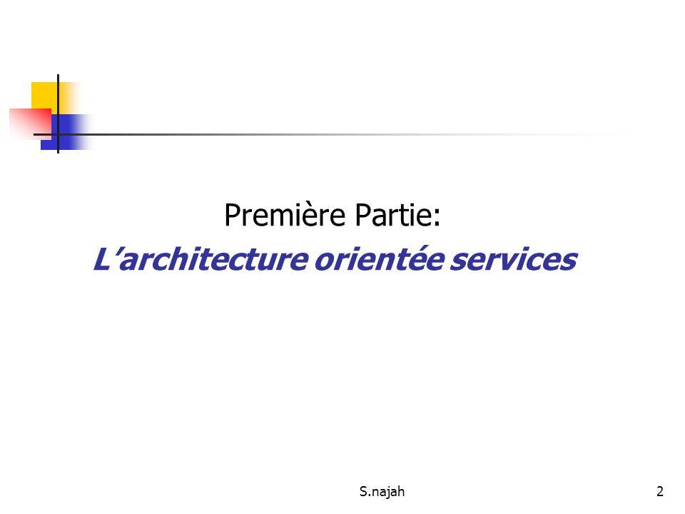 S.najah2 Première Partie: Larchitecture orientée services