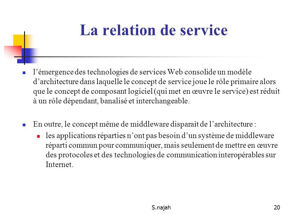 S.najah20 La relation de service lémergence des technologies de services Web consolide un modèle darchitecture dans laquelle le concept de service jou