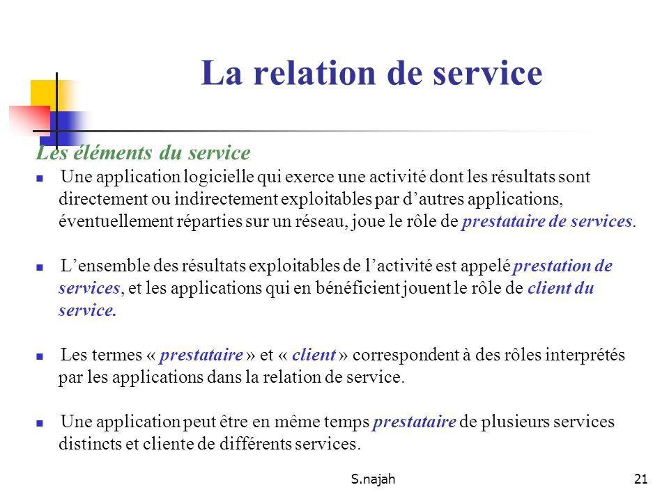S.najah21 Les éléments du service Une application logicielle qui exerce une activité dont les résultats sont directement ou indirectement exploitables