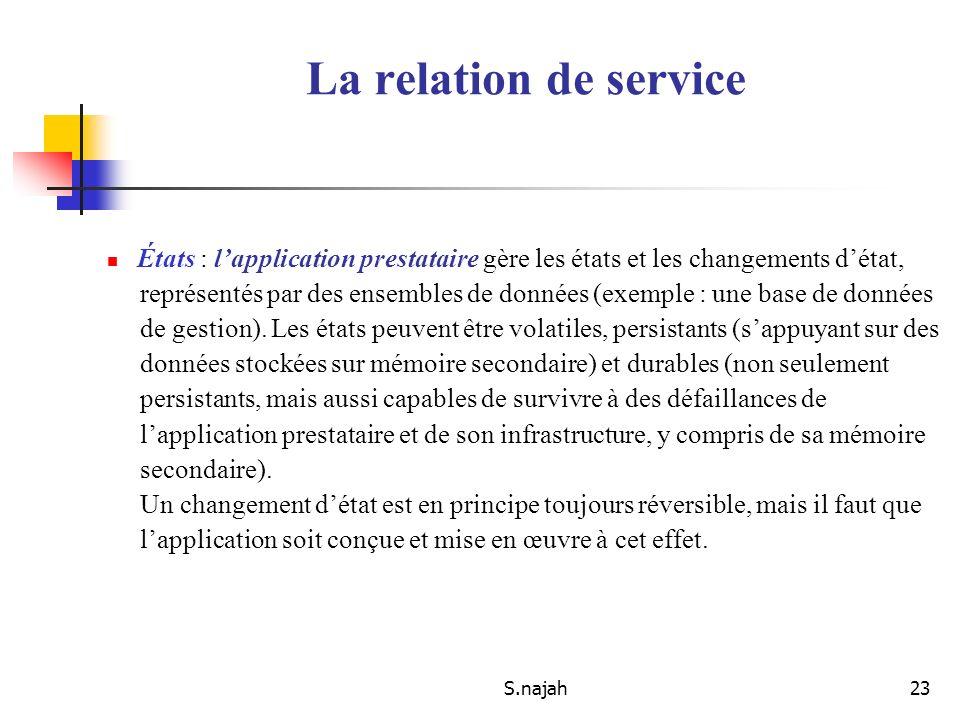 S.najah23 États : lapplication prestataire gère les états et les changements détat, représentés par des ensembles de données (exemple : une base de do
