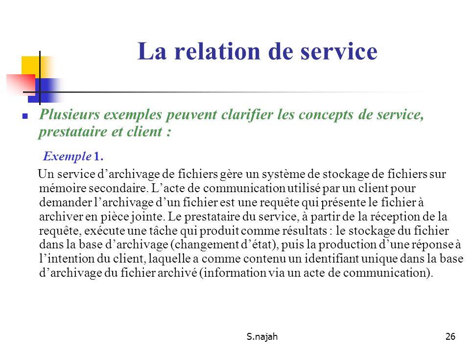 S.najah26 Plusieurs exemples peuvent clarifier les concepts de service, prestataire et client : Exemple 1. Un service darchivage de fichiers gère un s