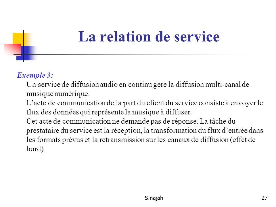 S.najah27 La relation de service Exemple 3: Un service de diffusion audio en continu gère la diffusion multi-canal de musique numérique. Lacte de comm