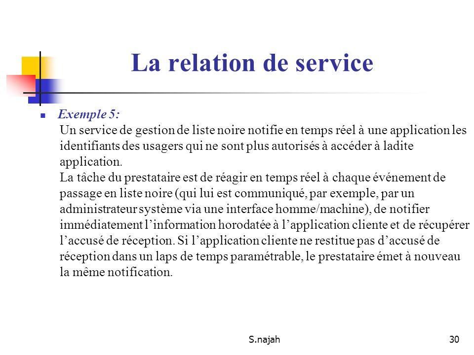 S.najah30 La relation de service Exemple 5: Un service de gestion de liste noire notifie en temps réel à une application les identifiants des usagers