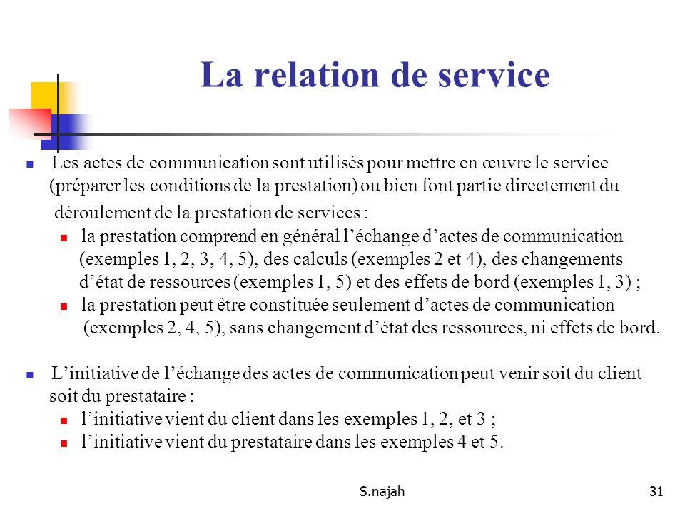 S.najah31 Les actes de communication sont utilisés pour mettre en œuvre le service (préparer les conditions de la prestation) ou bien font partie dire