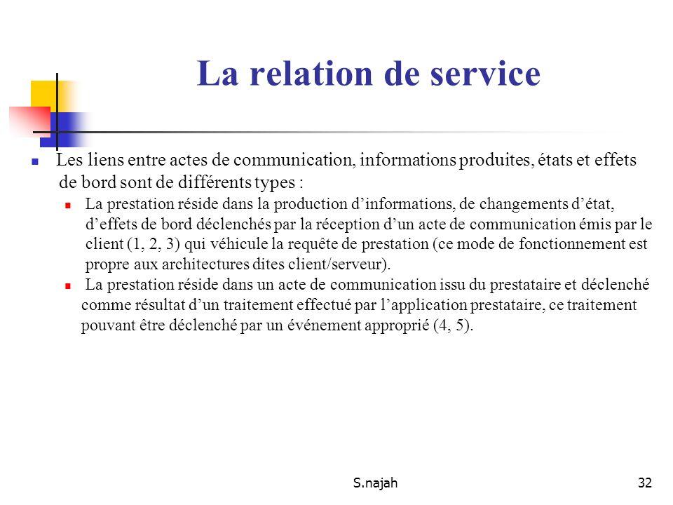 S.najah32 Les liens entre actes de communication, informations produites, états et effets de bord sont de différents types : La prestation réside dans