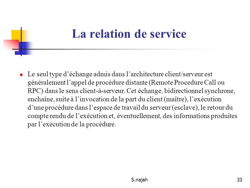 S.najah33 Le seul type déchange admis dans larchitecture client/serveur est généralement lappel de procédure distante (Remote Procedure Call ou RPC) d