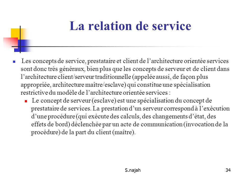 S.najah34 Les concepts de service, prestataire et client de larchitecture orientée services sont donc très généraux, bien plus que les concepts de ser