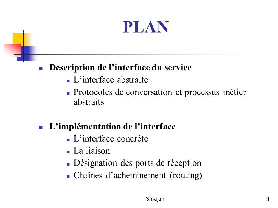 S.najah4 Description de linterface du service Linterface abstraite Protocoles de conversation et processus métier abstraits Limplémentation de linterf