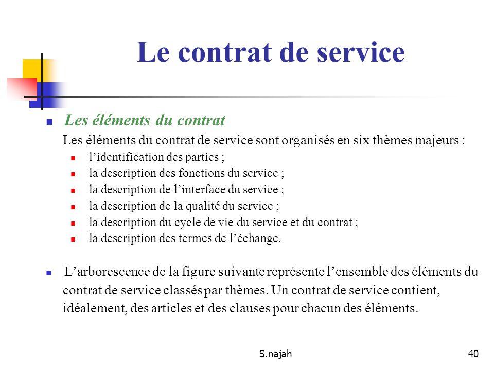 S.najah40 Les éléments du contrat Les éléments du contrat de service sont organisés en six thèmes majeurs : lidentification des parties ; la descripti