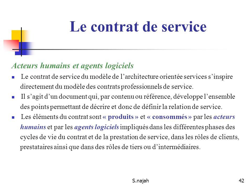S.najah42 Acteurs humains et agents logiciels Le contrat de service du modèle de larchitecture orientée services sinspire directement du modèle des co