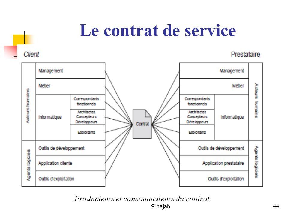S.najah44 Le contrat de service Producteurs et consommateurs du contrat.